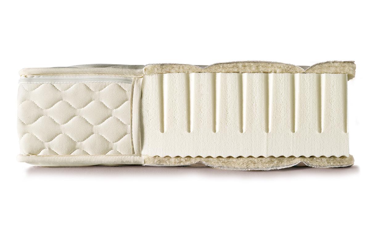 naturmatratze basic 2 mit kba baumwolle untersteppt matratzen matratzen lattenroste. Black Bedroom Furniture Sets. Home Design Ideas